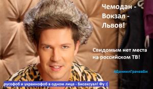Даниил Грачев